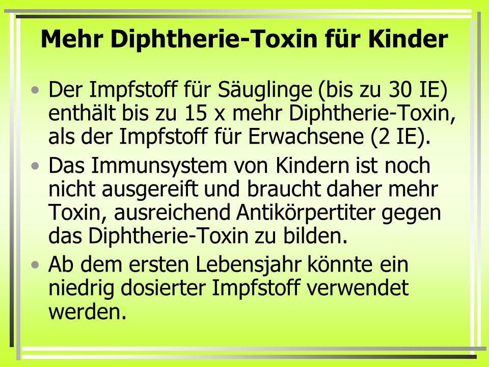Mehr Diphtherie-Toxin für Kinder Der Impfstoff für Säuglinge (bis zu 30 IE) enthält bis zu 15 x mehr Diphtherie-Toxin, als der Impfstoff für Erwachsen