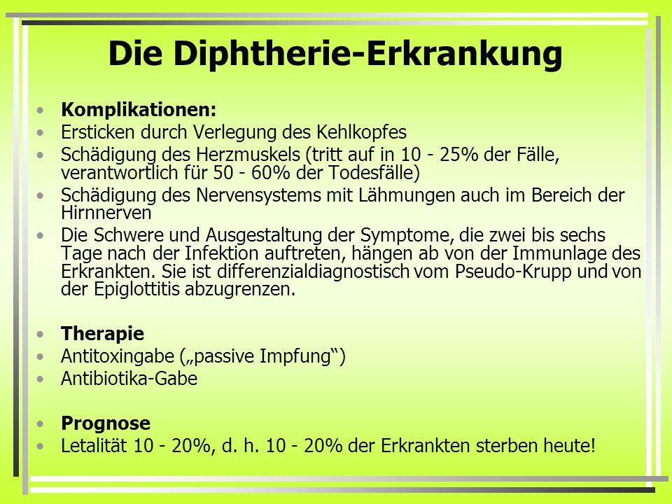 Die Diphtherie-Erkrankung Komplikationen: Ersticken durch Verlegung des Kehlkopfes Schädigung des Herzmuskels (tritt auf in 10 - 25% der Fälle, verant