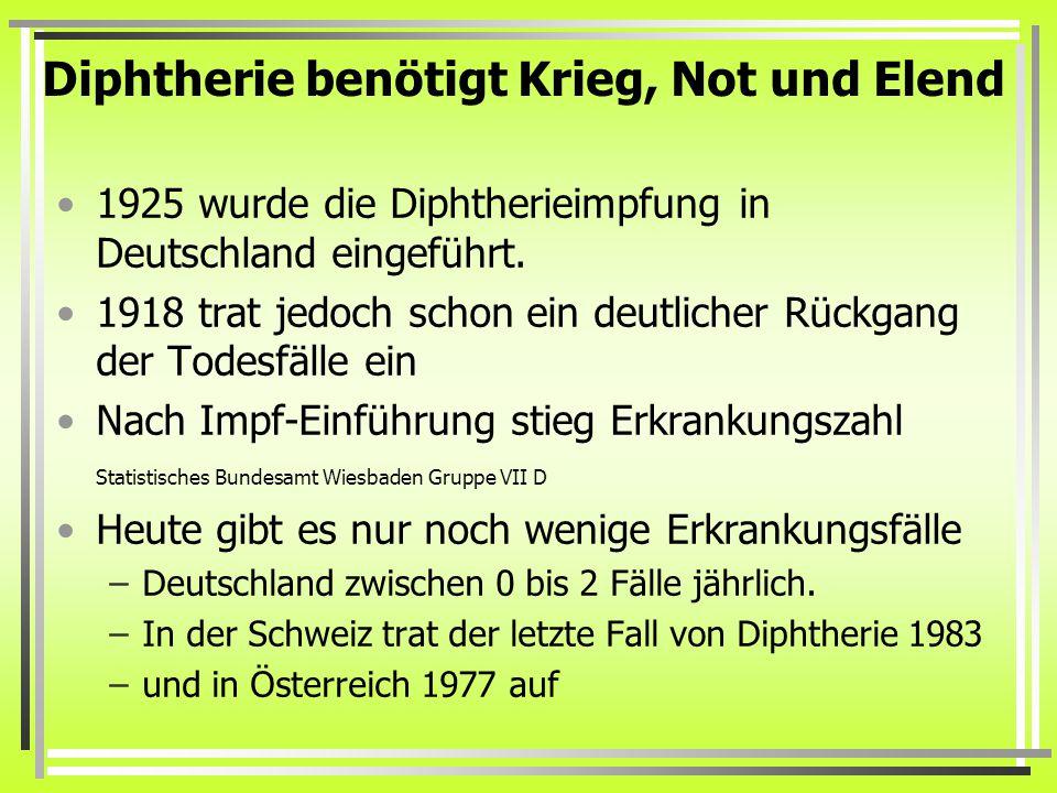 Diphtherie benötigt Krieg, Not und Elend 1925 wurde die Diphtherieimpfung in Deutschland eingeführt. 1918 trat jedoch schon ein deutlicher Rückgang de