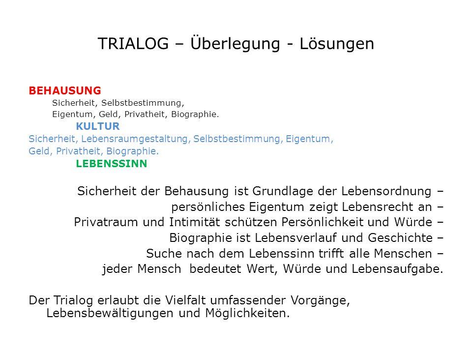 TRIALOG – Überlegung - Lösungen BEHAUSUNG Sicherheit, Selbstbestimmung, Eigentum, Geld, Privatheit, Biographie.