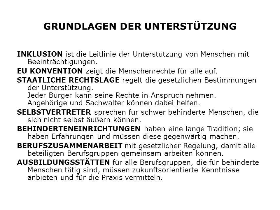 GRUNDLAGEN DER UNTERSTÜTZUNG INKLUSION ist die Leitlinie der Unterstützung von Menschen mit Beeinträchtigungen.