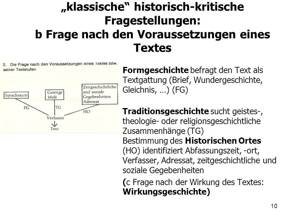 """""""klassische"""" historisch-kritische Fragestellungen: b Frage nach den Voraussetzungen eines Textes Formgeschichte befragt den Text als Textgattung (Brie"""