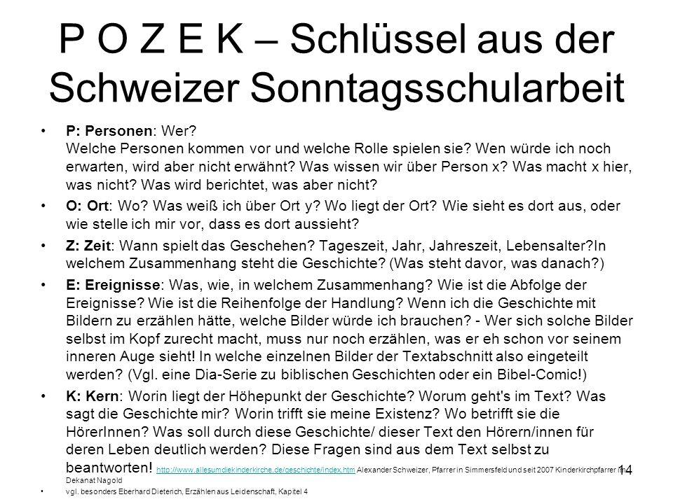 P O Z E K – Schlüssel aus der Schweizer Sonntagsschularbeit P: Personen: Wer? Welche Personen kommen vor und welche Rolle spielen sie? Wen würde ich n