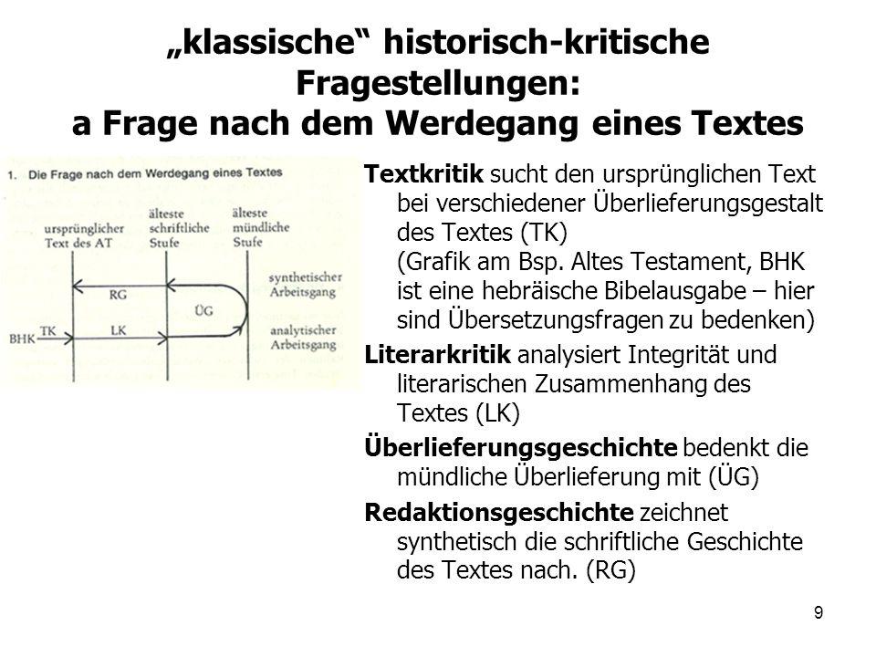 """""""klassische"""" historisch-kritische Fragestellungen: a Frage nach dem Werdegang eines Textes Textkritik sucht den ursprünglichen Text bei verschiedener"""