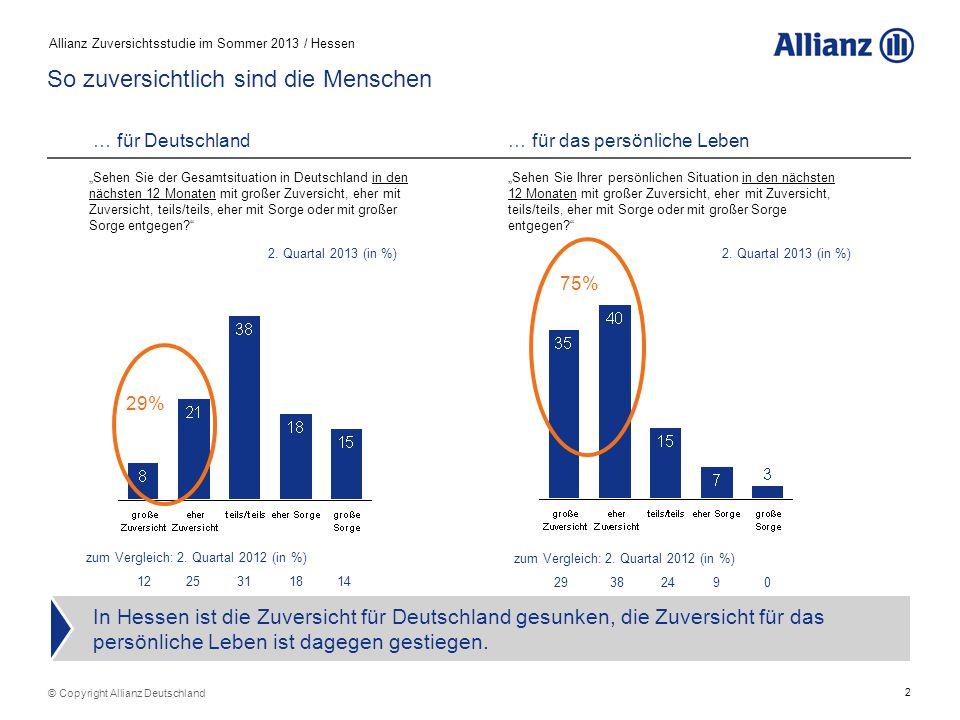 2 Allianz Zuversichtsstudie im Sommer 2013 / Hessen zum Vergleich: 2. Quartal 2012 (in %) 12 25 31 18 14 zum Vergleich: 2. Quartal 2012 (in %) 2938 24