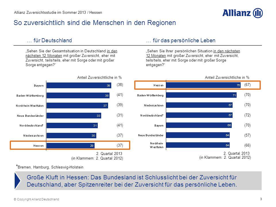 3 Allianz Zuversichtsstudie im Sommer 2013 / Hessen Anteil Zuversichtliche in % 2. Quartal 2013 (in Klammern: 2. Quartal 2012) (38) (41) (39) (31) (41