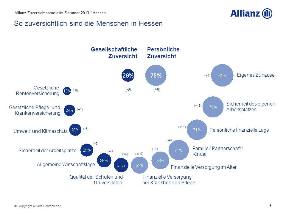 6 Allianz Zuversichtsstudie im Sommer 2013 / Hessen © Copyright Allianz Deutschland So zuversichtlich sind die Menschen in Hessen Gesellschaftliche Zu