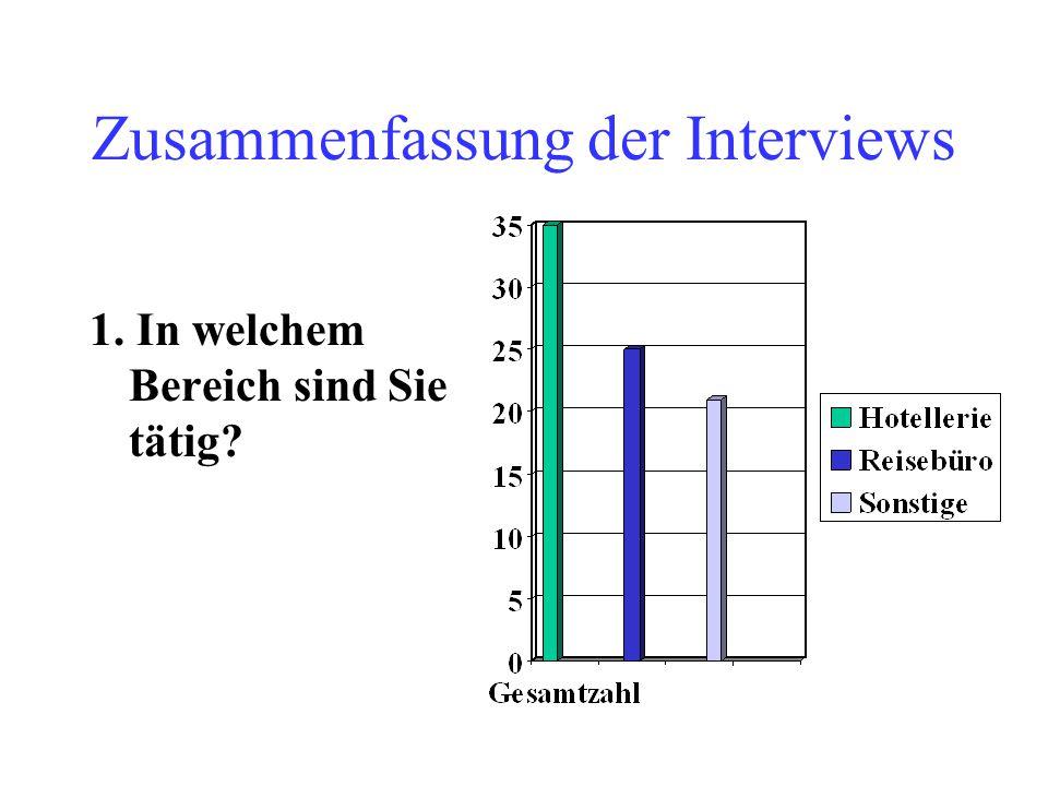 Zusammenfassung der Interviews 1. In welchem Bereich sind Sie tätig