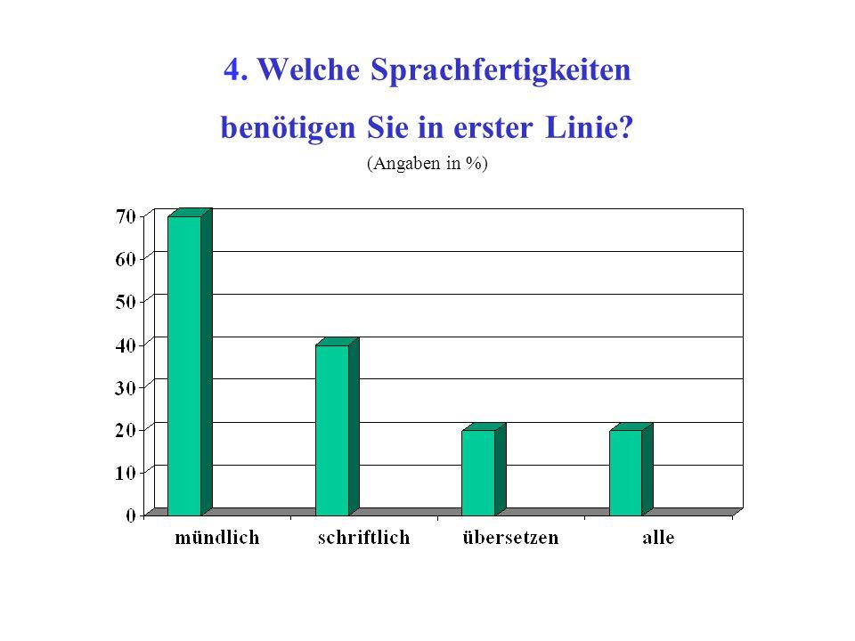 4. Welche Sprachfertigkeiten benötigen Sie in erster Linie (Angaben in %)