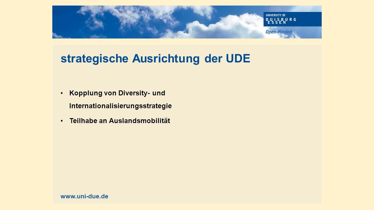 strategische Ausrichtung der UDE Kopplung von Diversity- und Internationalisierungsstrategie Teilhabe an Auslandsmobilität www.uni-due.de