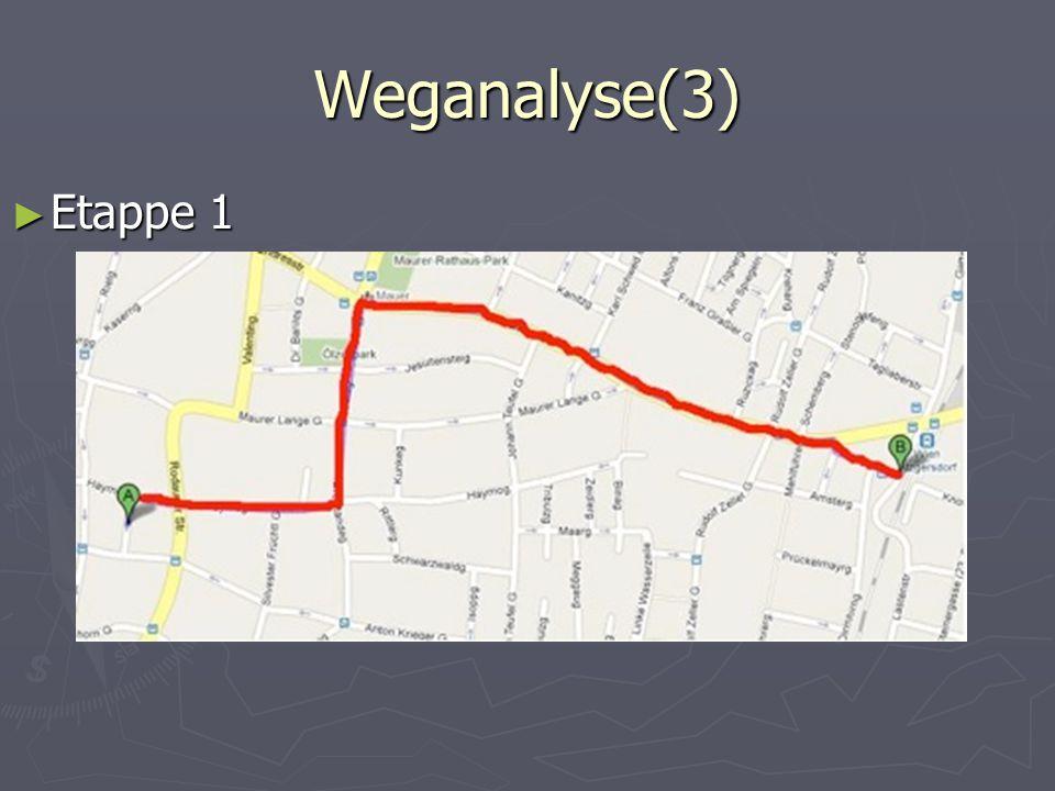 Weganalyse(3) ► Etappe 1