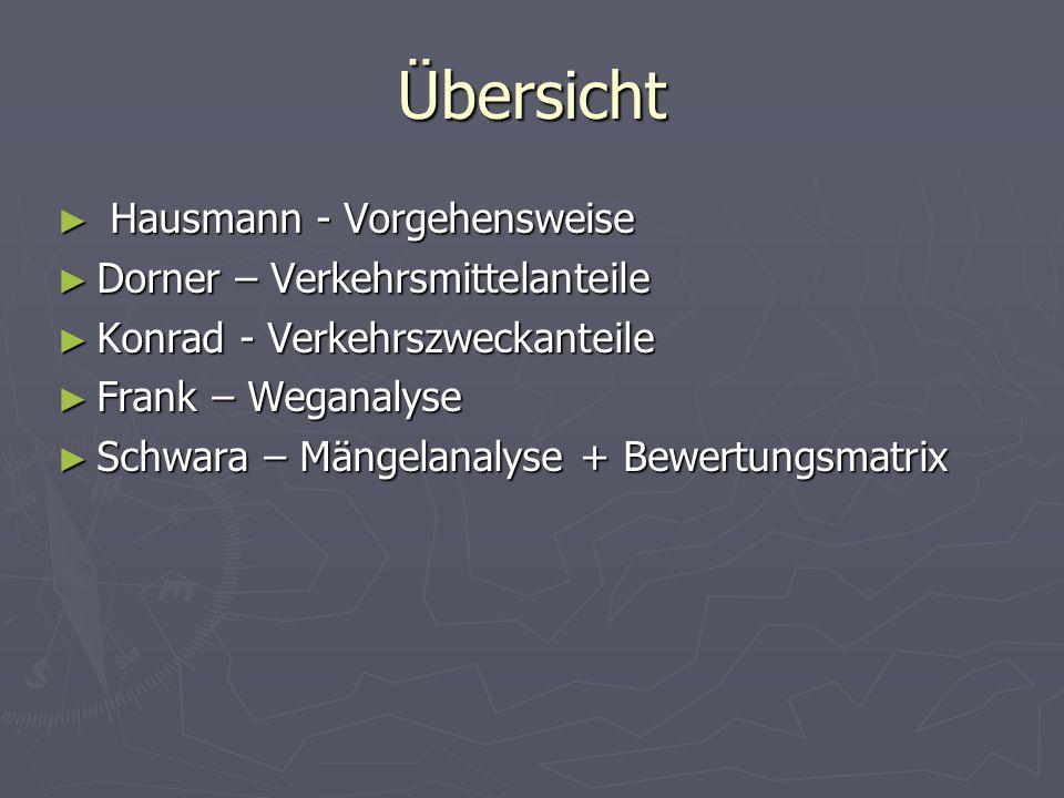 Übersicht ► Hausmann - Vorgehensweise ► Dorner – Verkehrsmittelanteile ► Konrad - Verkehrszweckanteile ► Frank – Weganalyse ► Schwara – Mängelanalyse + Bewertungsmatrix