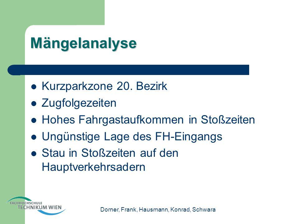 Dorner, Frank, Hausmann, Konrad, Schwara Mängelanalyse Kurzparkzone 20.