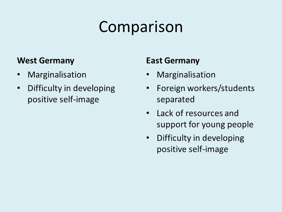 Comparison West Germany Marginalisation Difficulty in developing positive self-image East Germany Marginalisation Foreign workers/students separated Lack of resources and support for young people Difficulty in developing positive self-image