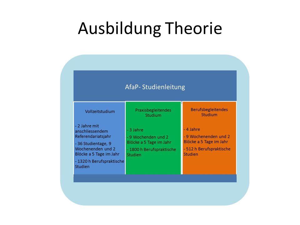 Ausbildung Theorie