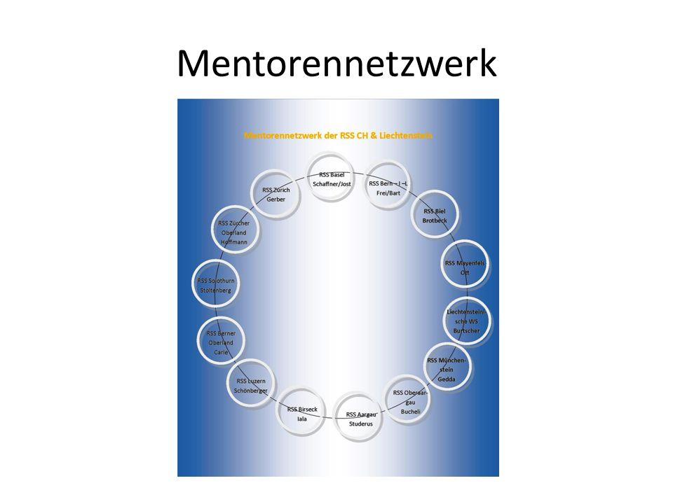 Mentorennetzwerk