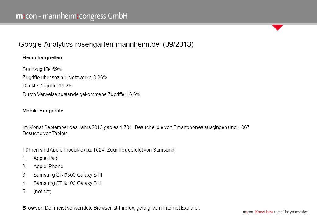 Google Analytics rosengarten-mannheim.de (09/2013) Besucherquellen Suchzugriffe: 69% Zugriffe über soziale Netzwerke: 0,26% Direkte Zugriffe: 14,2% Durch Verweise zustande gekommene Zugriffe: 16,6% Mobile Endgeräte Im Monat September des Jahrs 2013 gab es 1.734 Besuche, die von Smartphones ausgingen und 1.067 Besuche von Tablets.