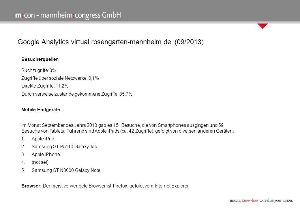 Google Analytics virtual.rosengarten-mannheim.de (09/2013) Besucherquellen Suchzugriffe: 3% Zugriffe über soziale Netzwerke: 0,1% Direkte Zugriffe: 11,2% Durch verweise zustande gekommene Zugriffe: 85,7% Mobile Endgeräte Im Monat September des Jahrs 2013 gab es 15 Besuche, die von Smartphones ausgingen und 59 Besuche von Tablets.