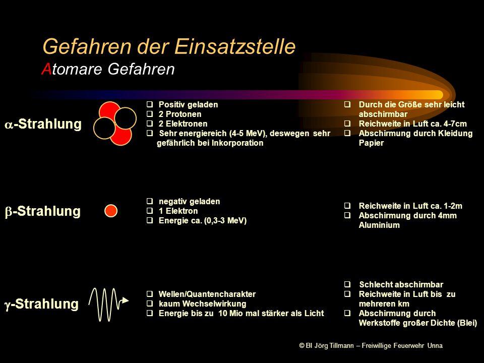 © BI Jörg Tillmann – Freiwillige Feuerwehr Unna Strahlungsarten  -(Alpha)-Strahlung  -(Beta)-Strahlung  -(Gamma)-Strahlung Gefahren der Einsatzstelle Atomare Gefahren