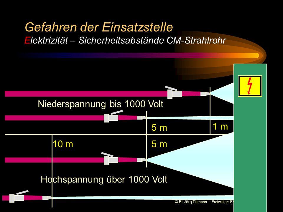 © BI Jörg Tillmann – Freiwillige Feuerwehr Unna 1 kV1 Meter 10 KV3 Meter 220 kV4 Meter 380 kV5 Meter Gefahren der Einsatzstelle Elektrizität - Mindestsicherheitsabstände