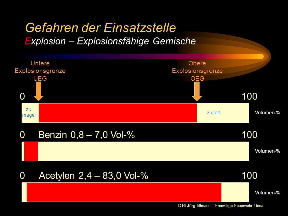© BI Jörg Tillmann – Freiwillige Feuerwehr Unna Gefahren der Einsatzstelle Explosion – Explosionsfähige Gemische Volumen-% 0100 Untere Explosionsgrenze UEG Obere Explosionsgrenze OEG Volumen-% 0100Benzin 0,8 – 7,0 Vol-% 0100 Volumen-% Acetylen 2,4 – 83,0 Vol-% zu fett zu mager