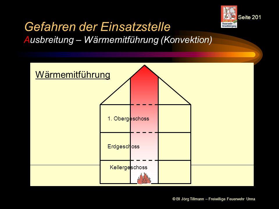 © BI Jörg Tillmann – Freiwillige Feuerwehr Unna Wärmemitführung Gefahren der Einsatzstelle Ausbreitung – Wärmemitführung (Konvektion) Kellergeschoss Erdgeschoss 1.