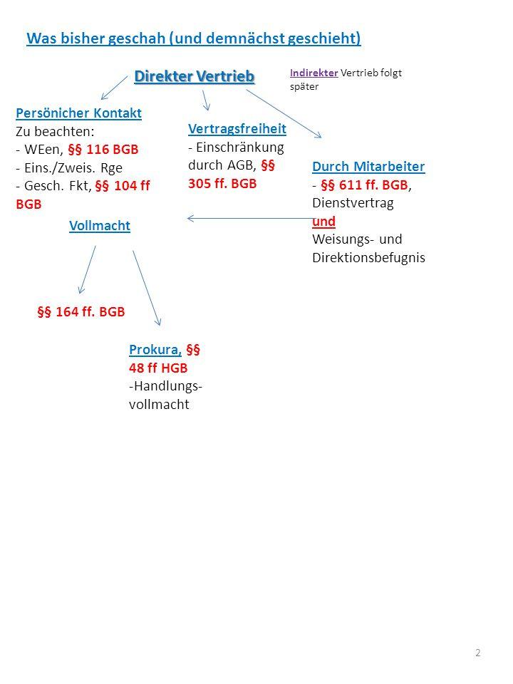 2 Was bisher geschah (und demnächst geschieht) Direkter Vertrieb Indirekter Vertrieb folgt später Persönicher Kontakt Zu beachten: - WEen, §§ 116 BGB - Eins./Zweis.