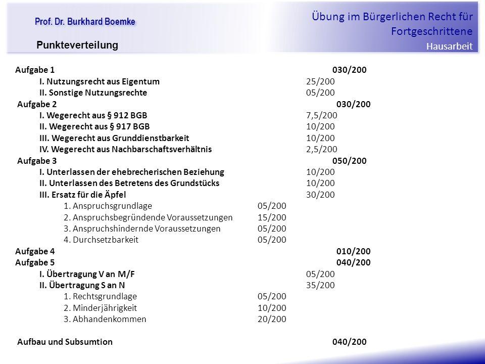 """Prof. Dr. Burkhard Boemke Übung im Bürgerlichen Recht für Fortgeschrittene Hausarbeit """"Verfall einer Familie"""" Aufgabe 1 030/200 I. Nutzungsrecht aus E"""