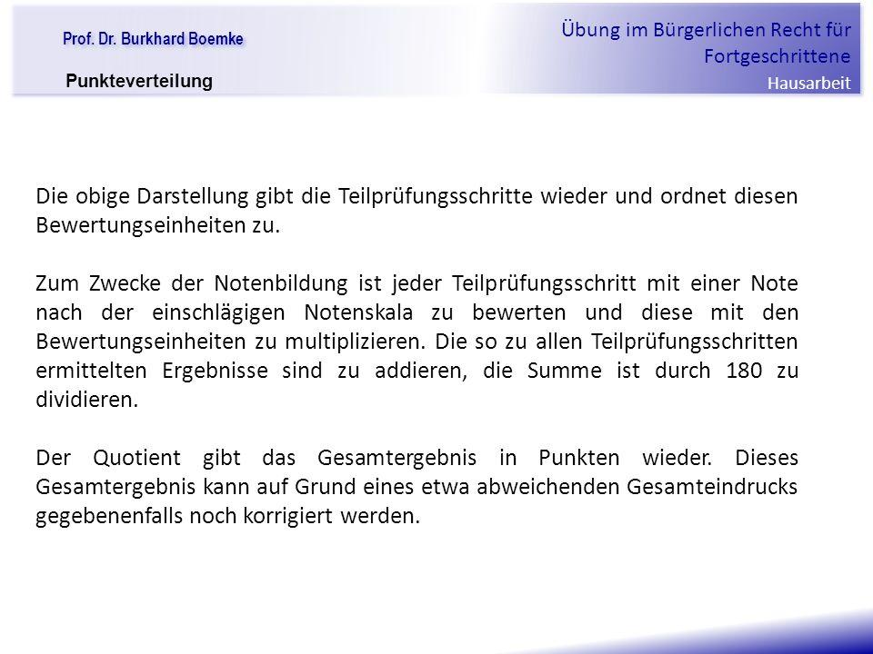 """Prof. Dr. Burkhard Boemke Übung im Bürgerlichen Recht für Fortgeschrittene Hausarbeit """"Verfall einer Familie"""" Die obige Darstellung gibt die Teilprüfu"""