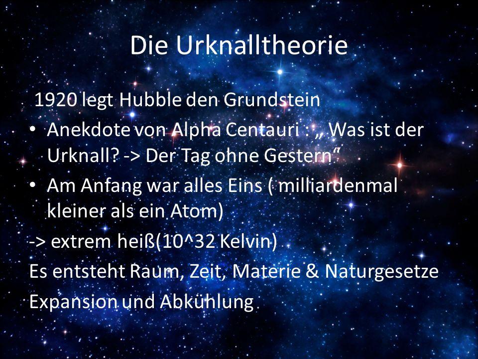 Die Urknalltheorie -> Ursuppe-> Protonen, Neutronen, Elektronen und Photonen bilden sich -> 380.000 Jahre danach entstehen Atome -> kosmische Hintergrunstrahlung kann entweichen -> Gravitation sorgt für Ansammlungen von Atomen -> Sterne entstehen
