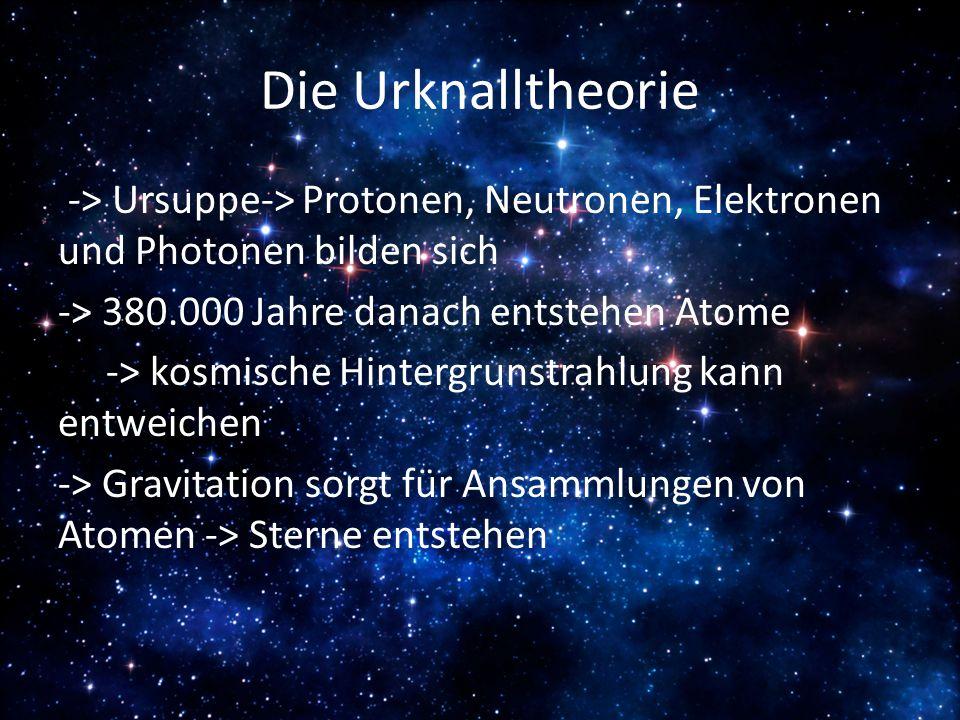 Die Urknalltheorie -> Ursuppe-> Protonen, Neutronen, Elektronen und Photonen bilden sich -> 380.000 Jahre danach entstehen Atome -> kosmische Hintergr