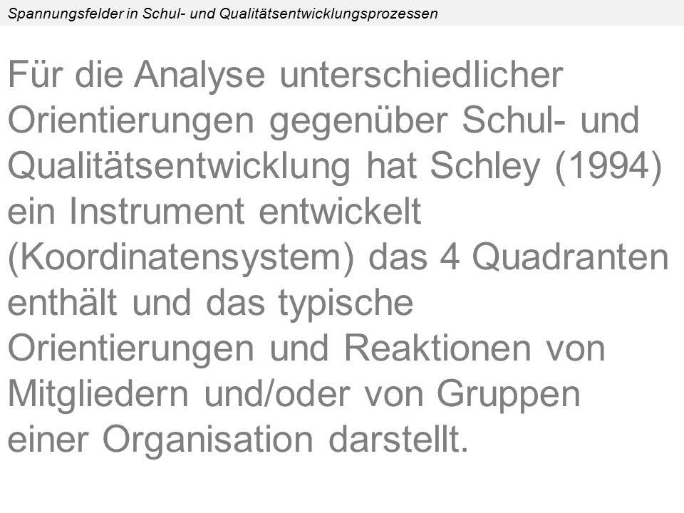 Für die Analyse unterschiedlicher Orientierungen gegenüber Schul- und Qualitätsentwicklung hat Schley (1994) ein Instrument entwickelt (Koordinatensys