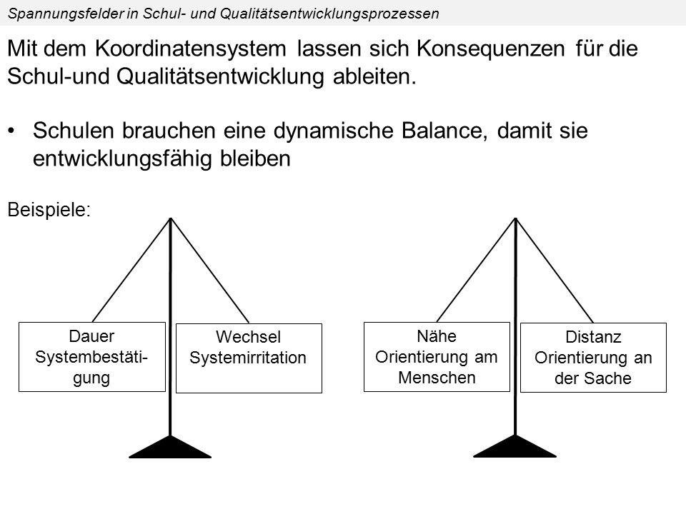 Mit dem Koordinatensystem lassen sich Konsequenzen für die Schul-und Qualitätsentwicklung ableiten. Schulen brauchen eine dynamische Balance, damit si