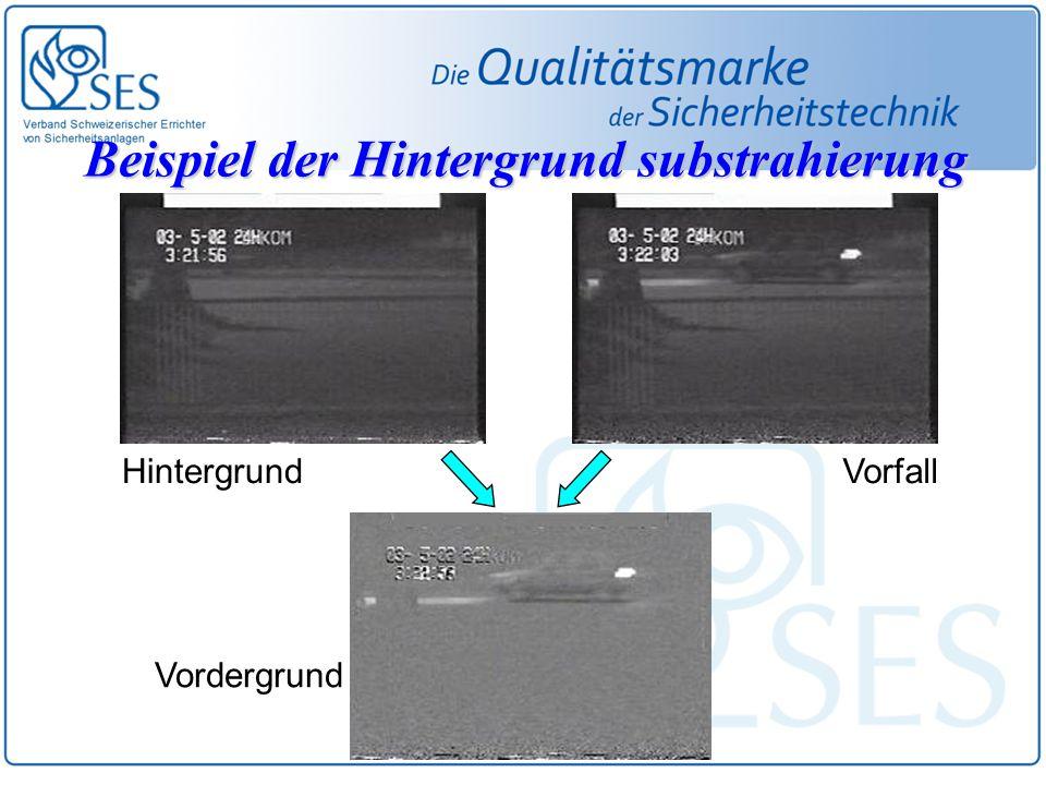 HintergrundVorfall Beispiel der Hintergrund substrahierung Vordergrund