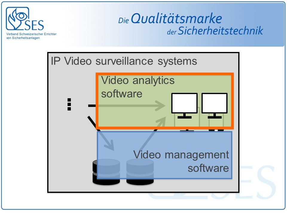 IP Video surveillance systems Video management software Video analytics software