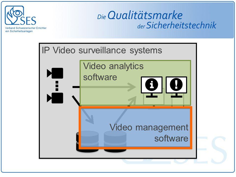 IP Video surveillance systems Video management software Video analytics software
