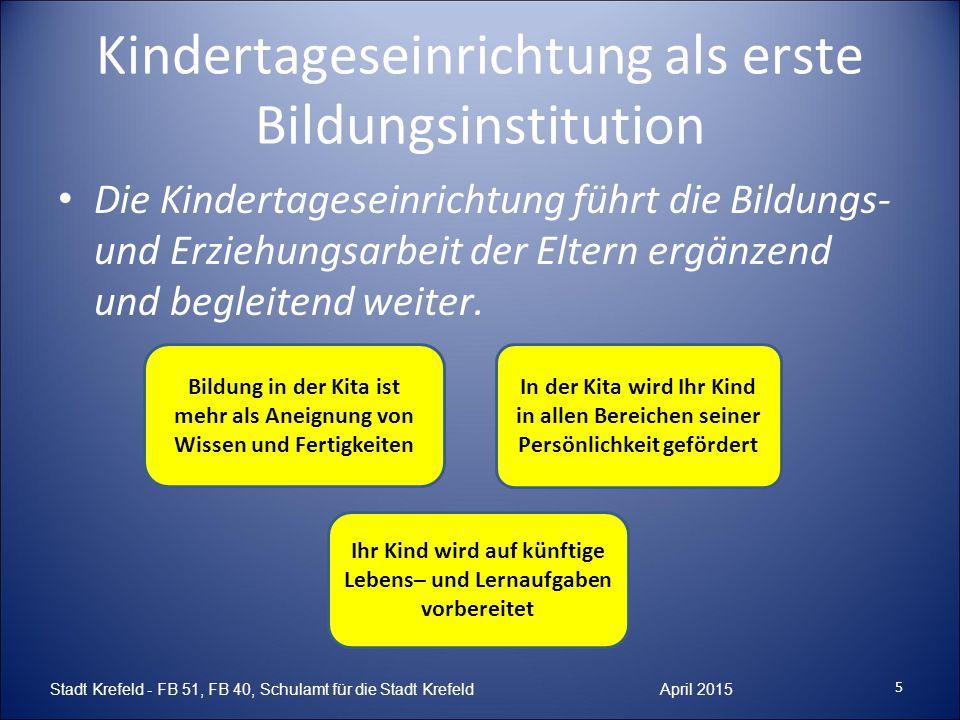 Kindertageseinrichtung als erste Bildungsinstitution Die Kindertageseinrichtung führt die Bildungs- und Erziehungsarbeit der Eltern ergänzend und begl