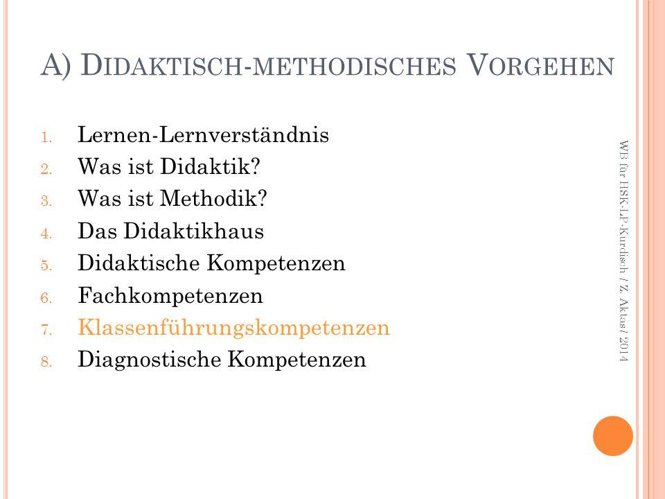 A) D IDAKTISCH - METHODISCHES V ORGEHEN 1. Lernen-Lernverständnis 2. Was ist Didaktik? 3. Was ist Methodik? 4. Das Didaktikhaus 5. Didaktische Kompete
