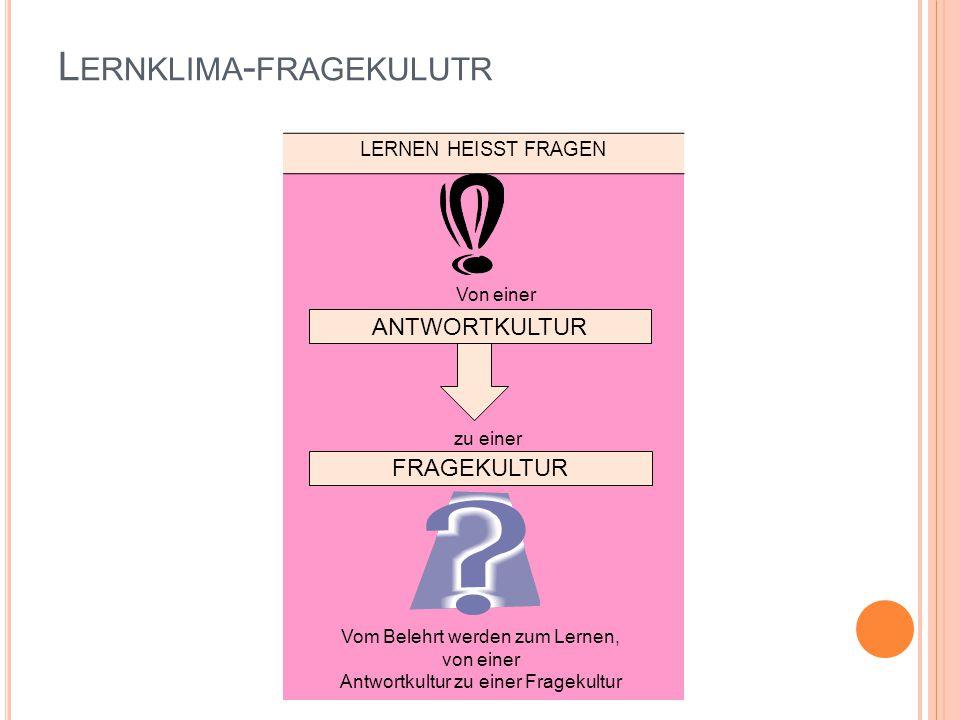 L ERNKLIMA - FRAGEKULTUR Lernen heisst Fragen stellen.