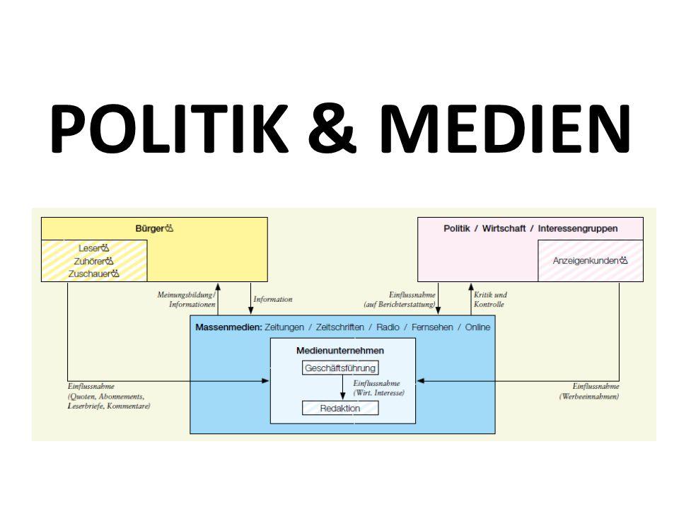 """Die Aufgabe von Medien """"Medien sind wichtige Akteure in Politik und Gesellschaft."""