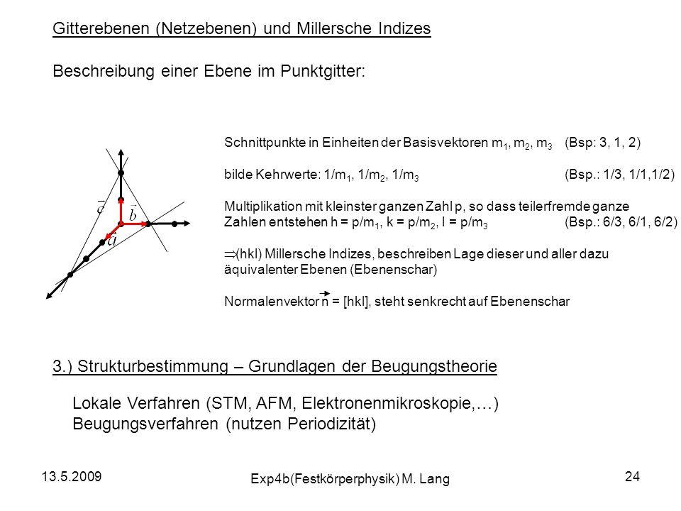 13.5.2009 Exp4b(Festkörperphysik) M. Lang 24 Gitterebenen (Netzebenen) und Millersche Indizes Beschreibung einer Ebene im Punktgitter: Schnittpunkte i