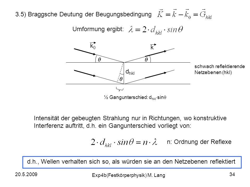 20.5.2009 Exp4b(Festkörperphysik) M. Lang 34 3.5) Braggsche Deutung der Beugungsbedingung Umformung ergibt:    d hkl ½ Gangunterschied: d hkl  sin