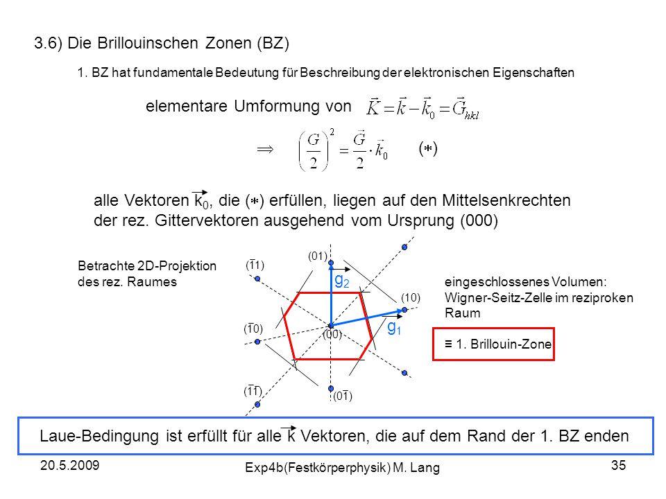 20.5.2009 Exp4b(Festkörperphysik) M. Lang 35 3.6) Die Brillouinschen Zonen (BZ) 1. BZ hat fundamentale Bedeutung für Beschreibung der elektronischen E