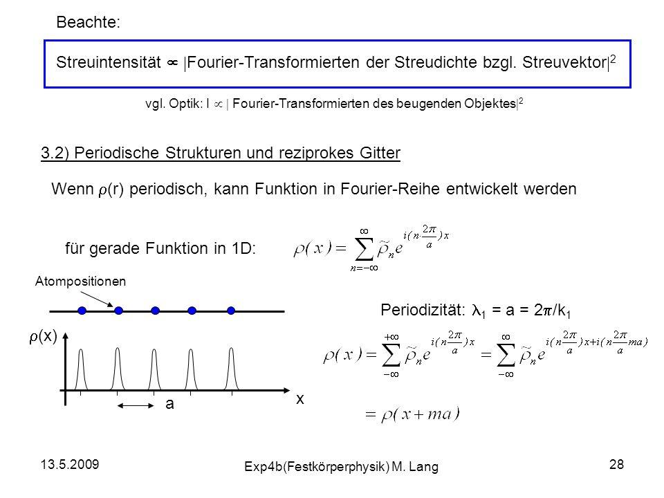 13.5.2009 Exp4b(Festkörperphysik) M. Lang 28 Beachte: Streuintensität   Fourier-Transformierten der Streudichte bzgl. Streuvektor  2 vgl. Optik: I
