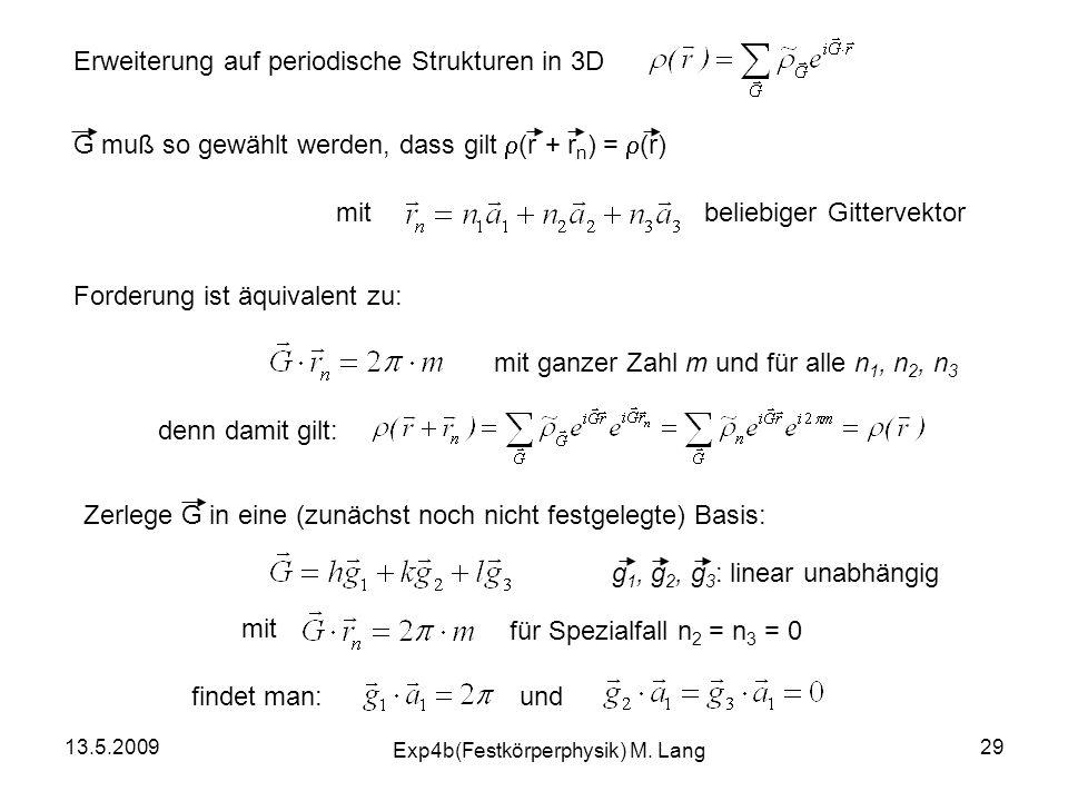 = 2 , i = j = 0, i  j Aus analogen Betrachtungen der anderen Spezialfälle ergibt sich: Bemerkungen 1)Basisvektoren g i spannen das reziproke Gitter auf 2)Gitterpunkte G = hg 1 + kg 2 +lg 3 werden durch Zahlentripel (hkl) festgelegt dabei sind (hkl) die Millerschen Indizes 3)Konstruktionsvorschrift für die g i 's : g 1 steht senkrecht auf der von a 2 und a 3 aufgespannten Ebene g 2, g 3 entsprechend mit  g 1  a 1   =  g 1   a 1  cos(  g 1, a 1 ) = 2    g 1   = 2   g 1   -1  a 1   -1 cos(  g 1, a 1 ) -1 Bedingungen werden erfüllt durch: 13.5.2009 Exp4b(Festkörperphysik) M.