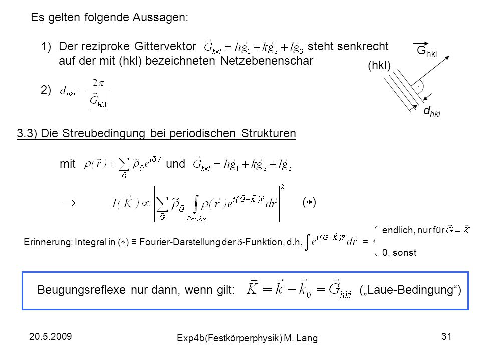 20.5.2009 Exp4b(Festkörperphysik) M. Lang 31 Es gelten folgende Aussagen: 1)Der reziproke Gittervektor steht senkrecht auf der mit (hkl) bezeichneten