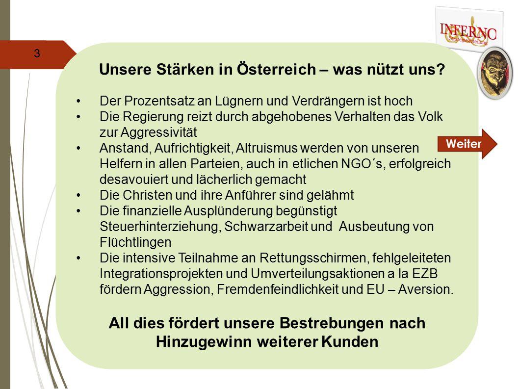 Unsere Stärken in Österreich – was nützt uns.