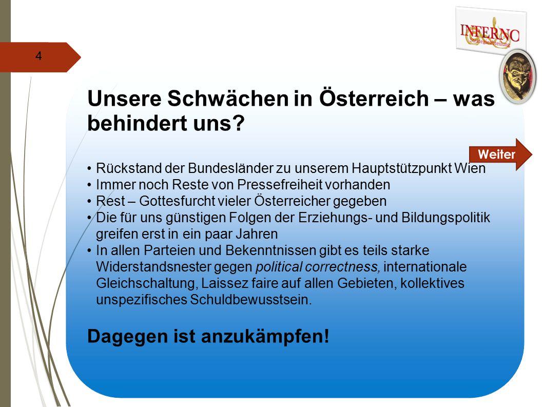 Unsere Schwächen in Österreich – was behindert uns.