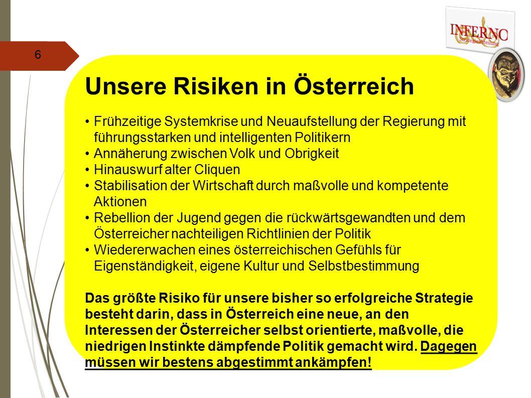 Unsere Risiken in Österreich Frühzeitige Systemkrise und Neuaufstellung der Regierung mit führungsstarken und intelligenten Politikern Annäherung zwischen Volk und Obrigkeit Hinauswurf alter Cliquen Stabilisation der Wirtschaft durch maßvolle und kompetente Aktionen Rebellion der Jugend gegen die rückwärtsgewandten und dem Österreicher nachteiligen Richtlinien der Politik Wiedererwachen eines österreichischen Gefühls für Eigenständigkeit, eigene Kultur und Selbstbestimmung Das größte Risiko für unsere bisher so erfolgreiche Strategie besteht darin, dass in Österreich eine neue, an den Interessen der Österreicher selbst orientierte, maßvolle, die niedrigen Instinkte dämpfende Politik gemacht wird.