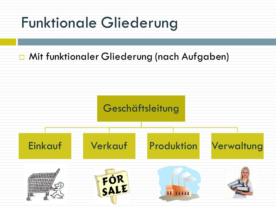 Funktionale Gliederung Geschäftsleitung EinkaufVerkaufProduktionVerwaltung  Mit funktionaler Gliederung (nach Aufgaben)
